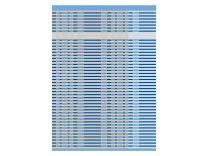 Södahl ´Ease´ viskestykke 50x70 cm - Sky blue